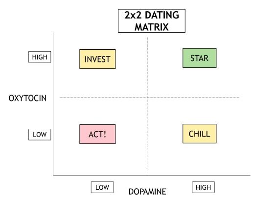 Tannymaxx Sexy Dating Legs Brilliant Hot Bronzer | Livrare între zile | povaralibertatii.ro